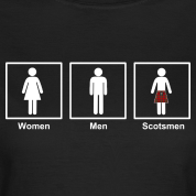 Scotsmen and women's clothes. Women-men-scotsmen-funny-cartoon-in-white_design