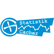 Statistik Cacher - 2011